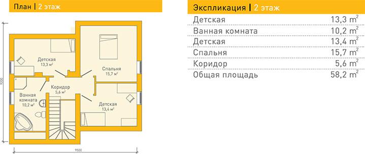 Дом из газобетона по проекту MARBURG COMPACT