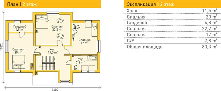 Дом из газобетона по проекту ALTENA