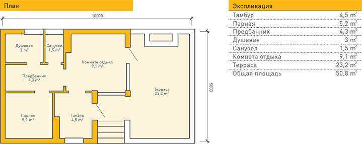 Дом из газобетона по проекту SAUNA